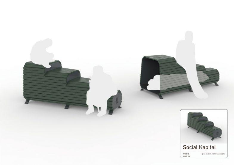 Social_Kapital_usage