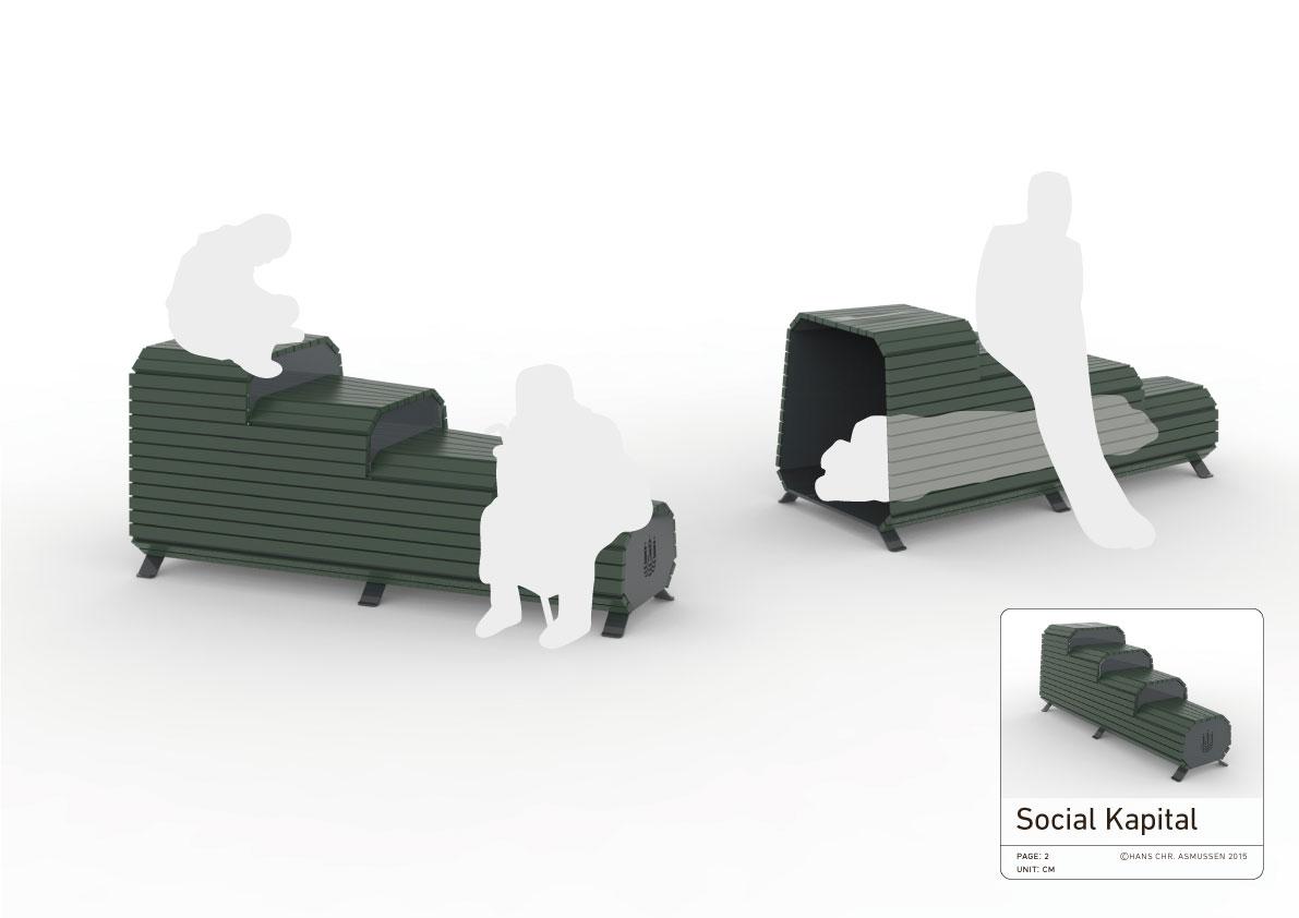 Social Kapital |Social Capital